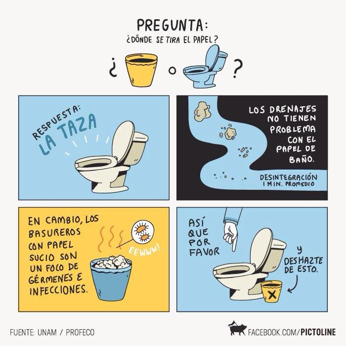 Tasa De Baño O Inodoro: WC, ESCUSADO, RETRETE?????